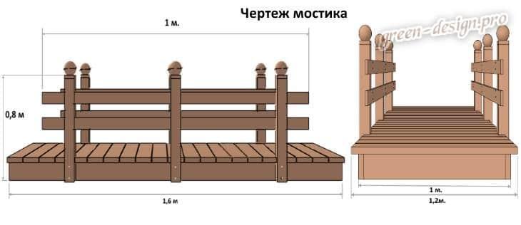 Эскиз мостика
