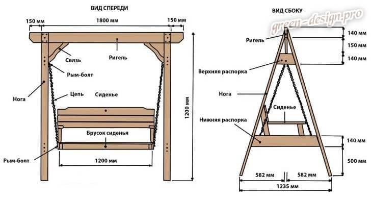 Чертеж садовой деревянной качели