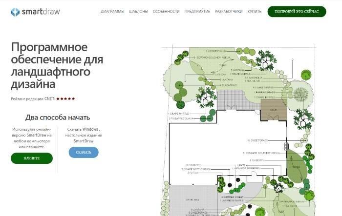 Программа для ландшафтного дизайна SmartDraw